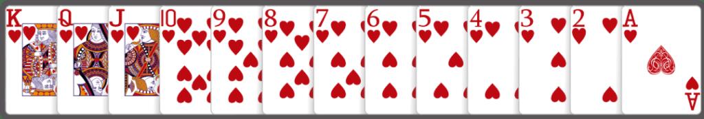 Waarde van de kaarten bij Patience